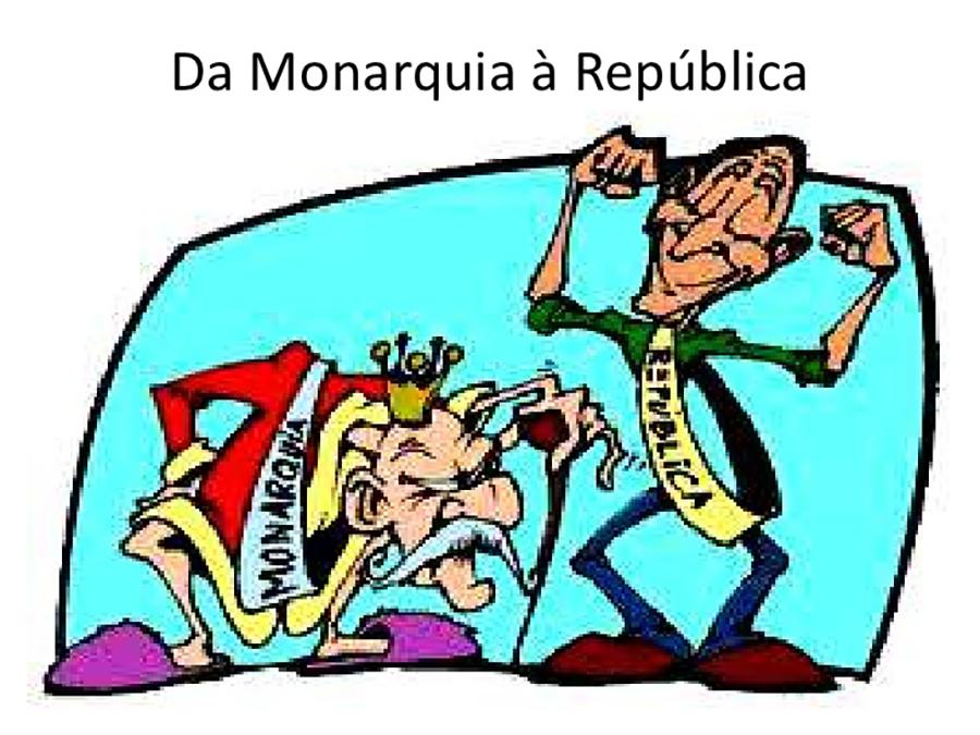 Monarquia vs República