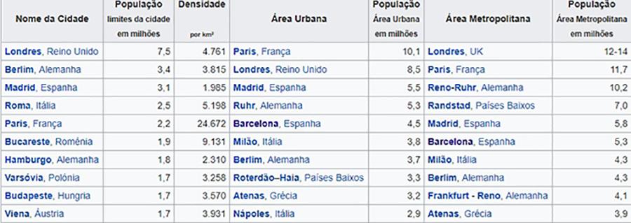 barcelona estatisticas